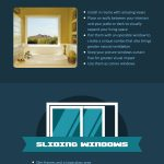 Infigraphic: Window Replacement for Modern Homes